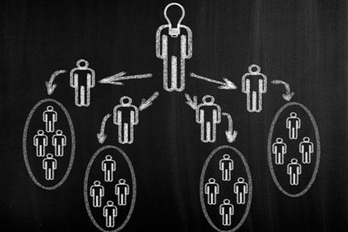 MLM downline pyramid