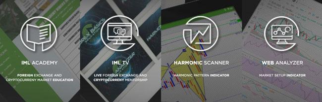 iMarketsLive products