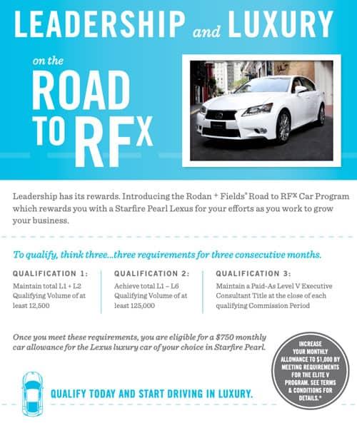 Road to RFx program