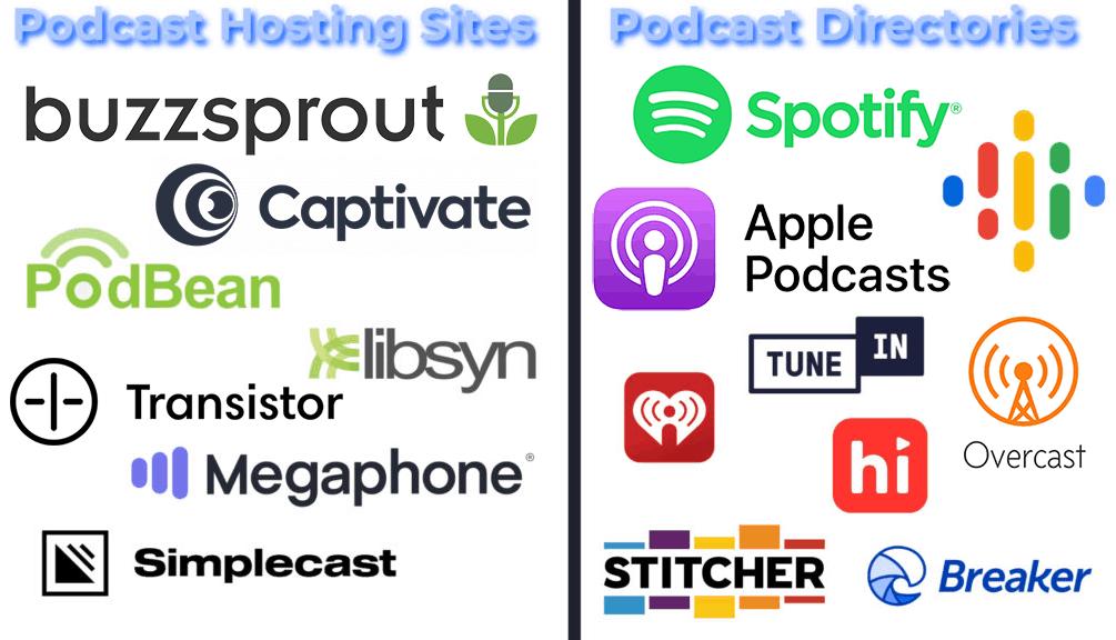 Podcast Hosting vs Podcast Directories