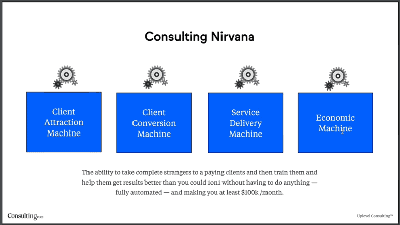 consulting nirvana