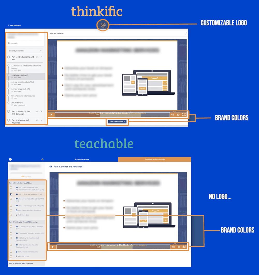 Thinkific vs Teachable course design