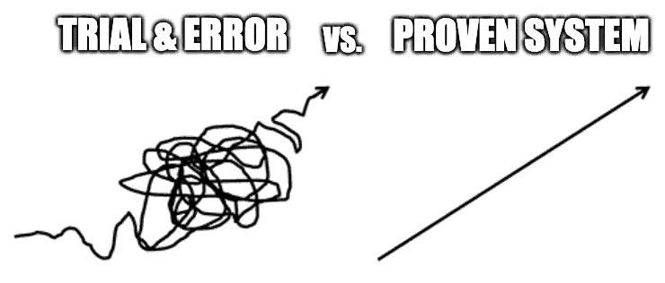trial and error vs proven system